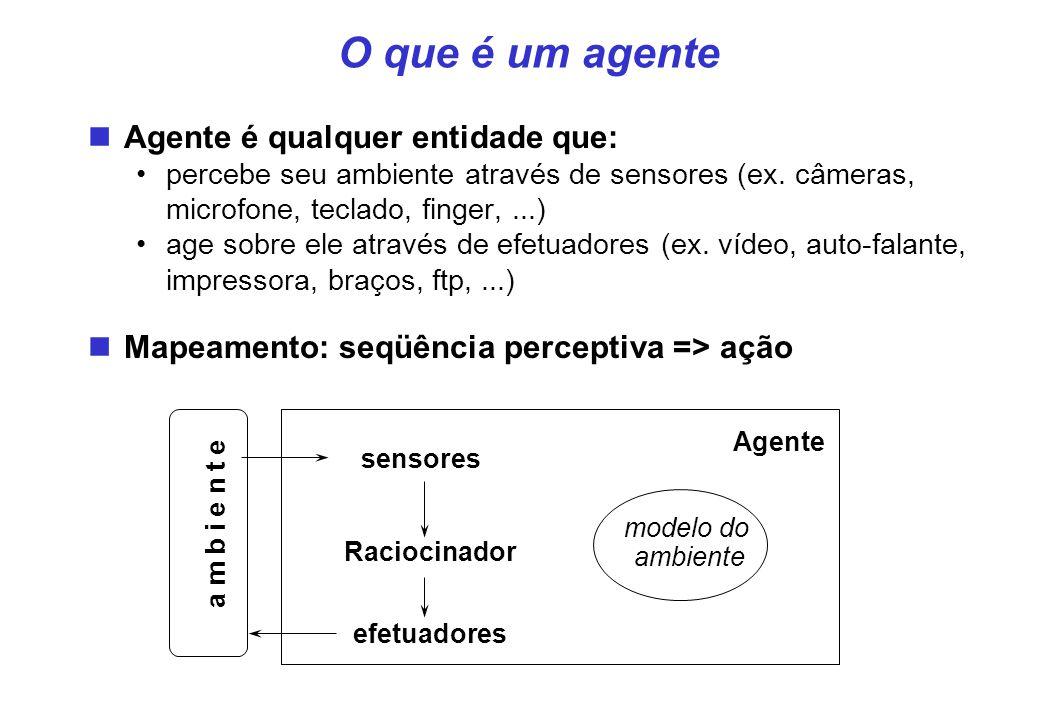 sensores Agente efetuadores a m b i e n t e Raciocinador modelo do ambiente O que é um agente Agente é qualquer entidade que: percebe seu ambiente através de sensores (ex.
