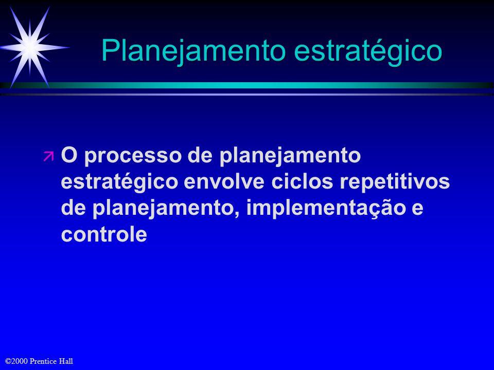 ©2000 Prentice Hall Planejamento estratégico ä ä O processo de planejamento estratégico envolve ciclos repetitivos de planejamento, implementação e co