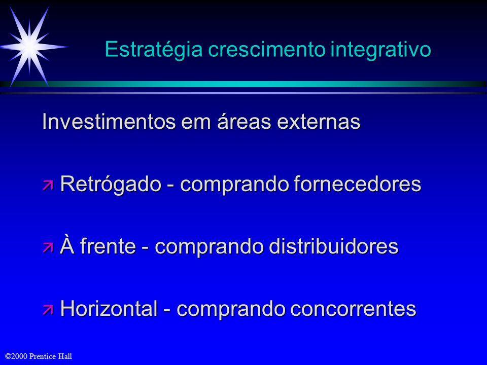 ©2000 Prentice Hall Estratégia crescimento integrativo Investimentos em áreas externas ä Retrógado - comprando fornecedores ä À frente - comprando dis