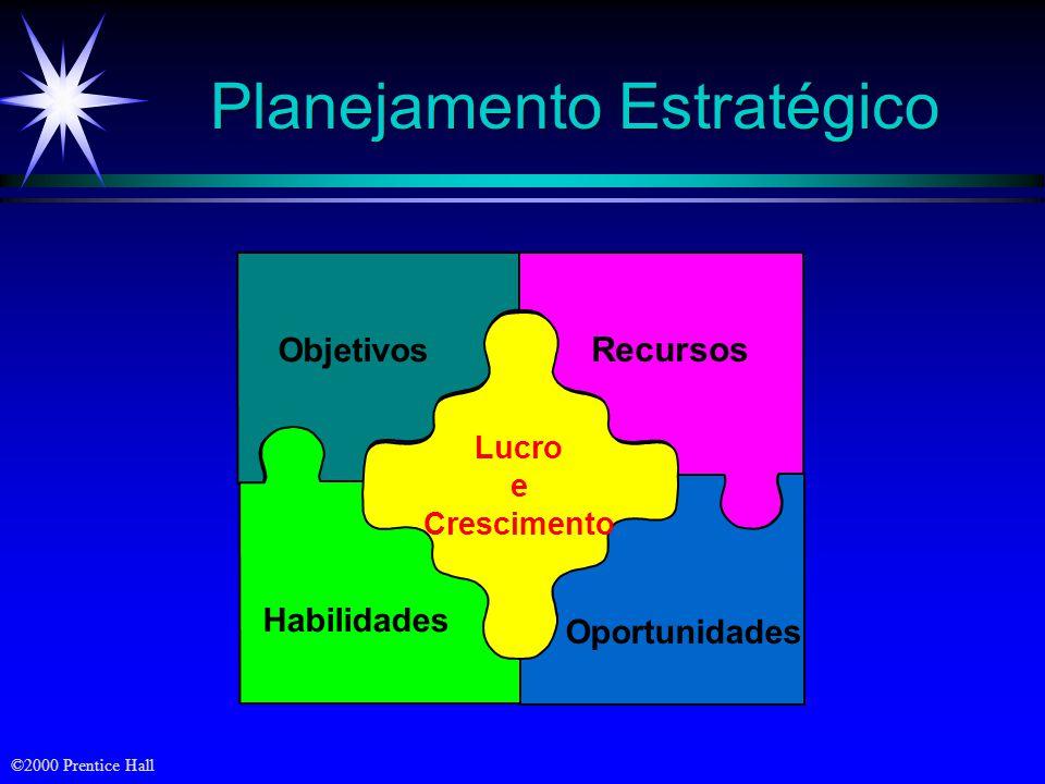 ©2000 Prentice Hall Planejamento Estratégico Objetivos Habilidades Recursos Oportunidades Lucro e Crescimento
