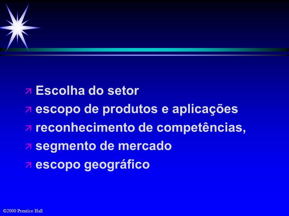 ©2000 Prentice Hall ä ä Escolha do setor ä ä escopo de produtos e aplicações ä ä reconhecimento de competências, ä ä segmento de mercado ä ä escopo ge