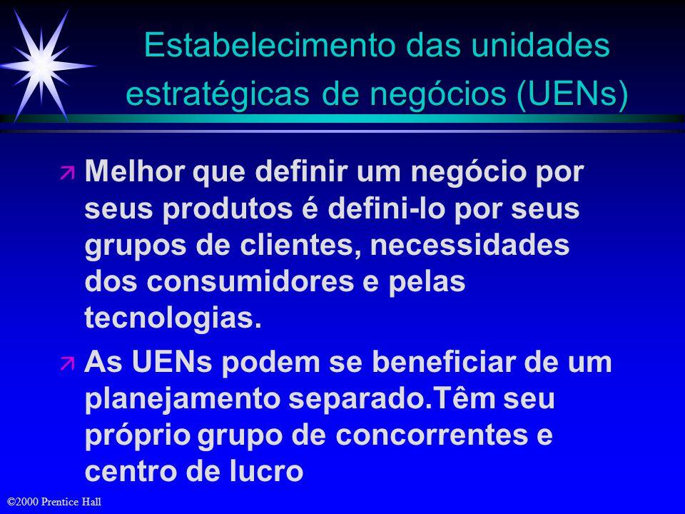©2000 Prentice Hall Estabelecimento das unidades estratégicas de negócios (UENs) ä ä Melhor que definir um negócio por seus produtos é defini-lo por s