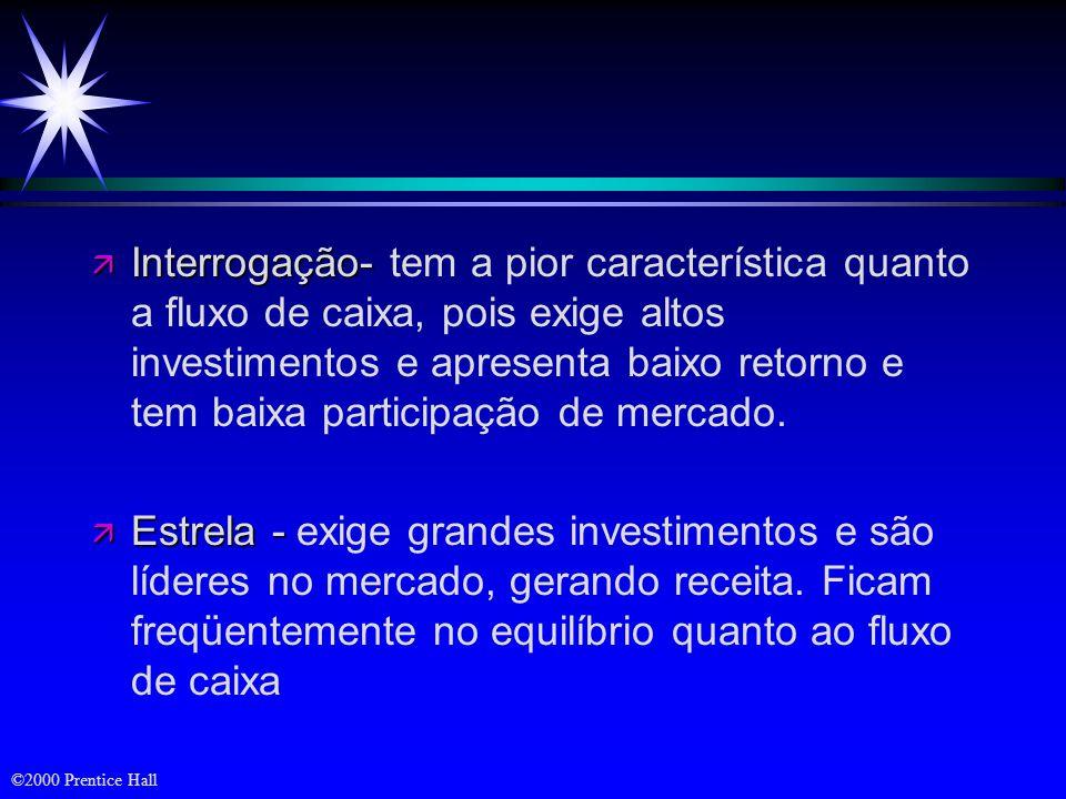 ©2000 Prentice Hall ä Interrogação- ä Interrogação- tem a pior característica quanto a fluxo de caixa, pois exige altos investimentos e apresenta baix