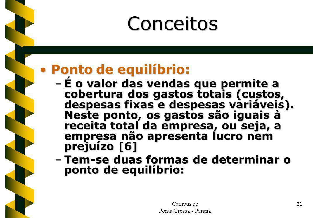 Campus de Ponta Grossa - Paraná 21 Ponto de equilíbrio:Ponto de equilíbrio: –É o valor das vendas que permite a cobertura dos gastos totais (custos, despesas fixas e despesas variáveis).