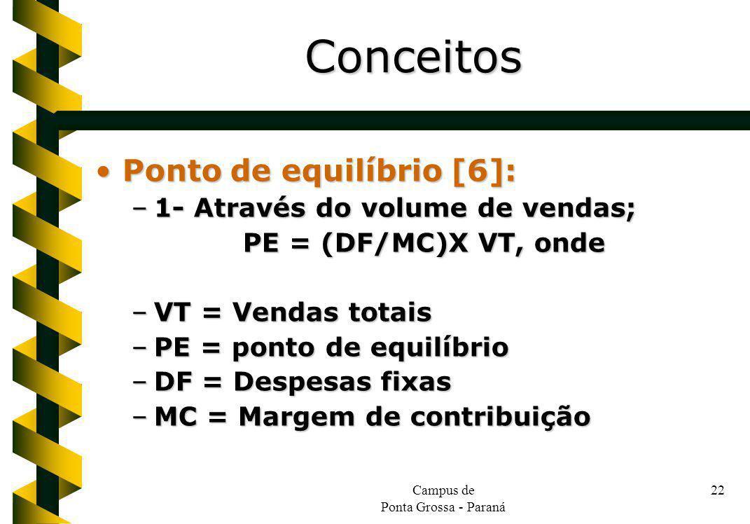 Campus de Ponta Grossa - Paraná 22 Ponto de equilíbrio [6]:Ponto de equilíbrio [6]: –1- Através do volume de vendas; PE = (DF/MC)X VT, onde –VT = Vend