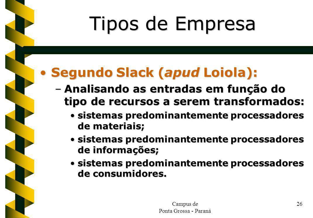 Campus de Ponta Grossa - Paraná 26 Segundo Slack (apud Loiola):Segundo Slack (apud Loiola): –Analisando as entradas em função do tipo de recursos a se