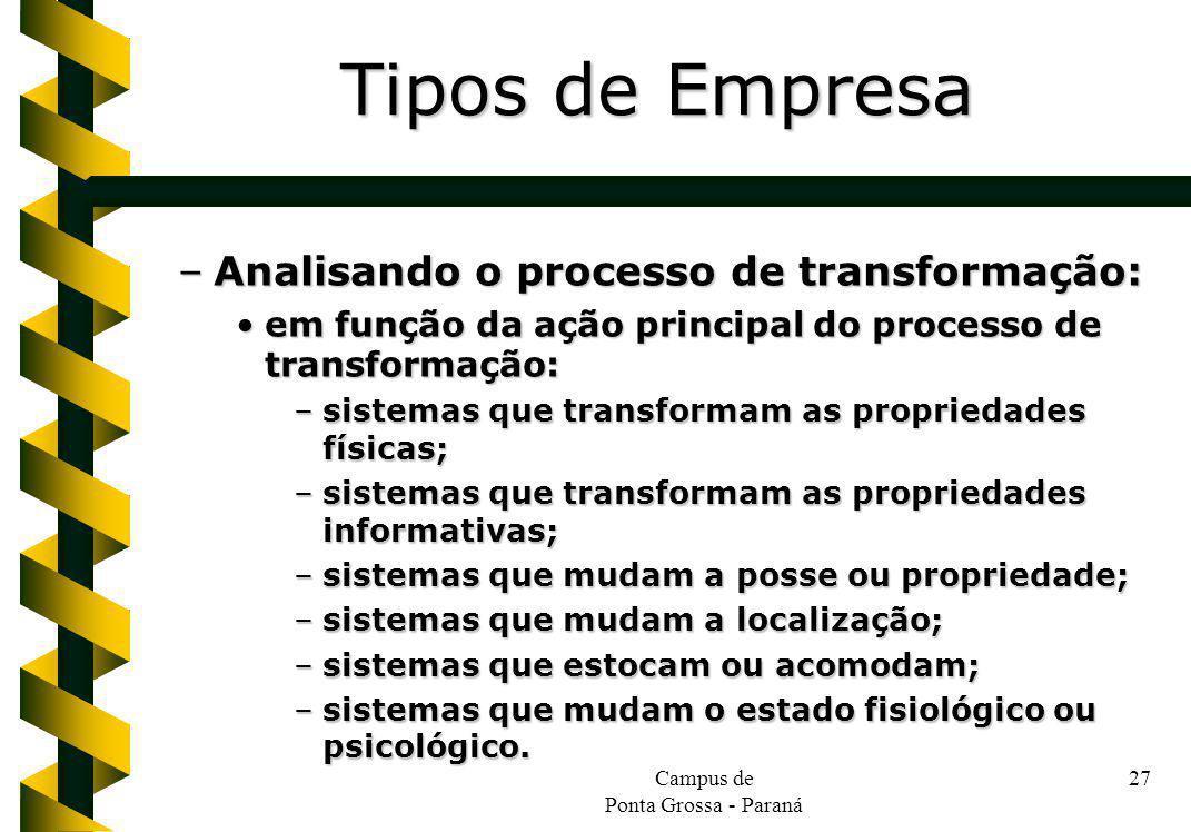 Campus de Ponta Grossa - Paraná 27 –Analisando o processo de transformação: em função da ação principal do processo de transformação:em função da ação