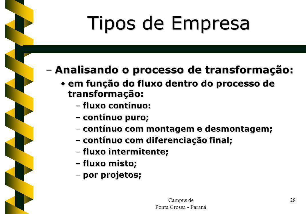 Campus de Ponta Grossa - Paraná 28 –Analisando o processo de transformação: em função do fluxo dentro do processo de transformação:em função do fluxo