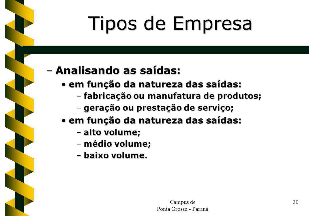 Campus de Ponta Grossa - Paraná 30 –Analisando as saídas: em função da natureza das saídas:em função da natureza das saídas: –fabricação ou manufatura