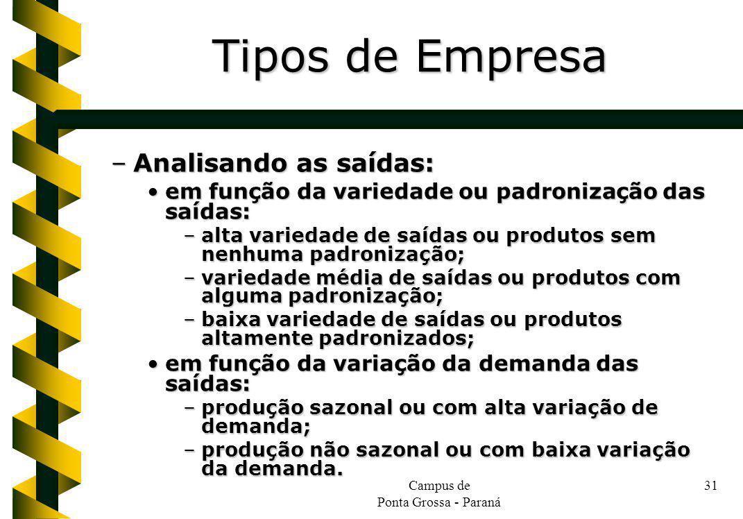 Campus de Ponta Grossa - Paraná 31 –Analisando as saídas: em função da variedade ou padronização das saídas:em função da variedade ou padronização das