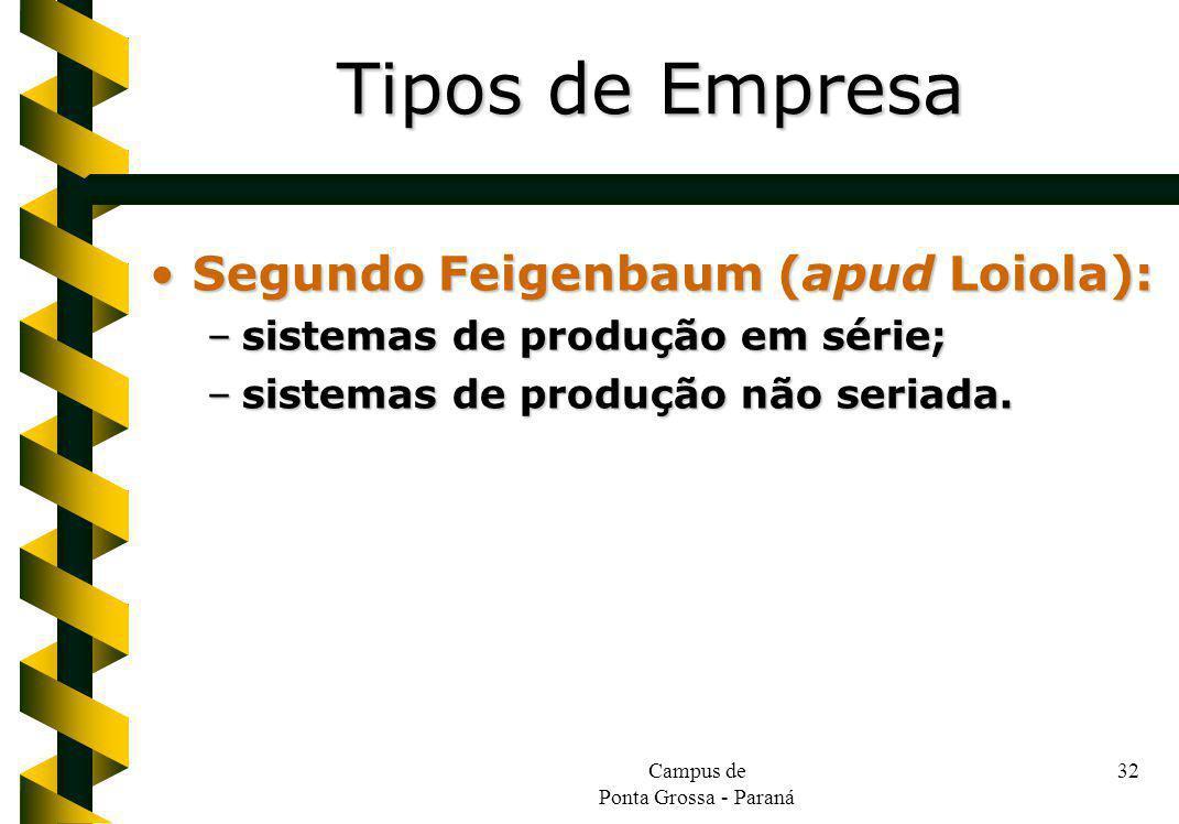 Campus de Ponta Grossa - Paraná 32 Segundo Feigenbaum (apud Loiola):Segundo Feigenbaum (apud Loiola): –sistemas de produção em série; –sistemas de produção não seriada.