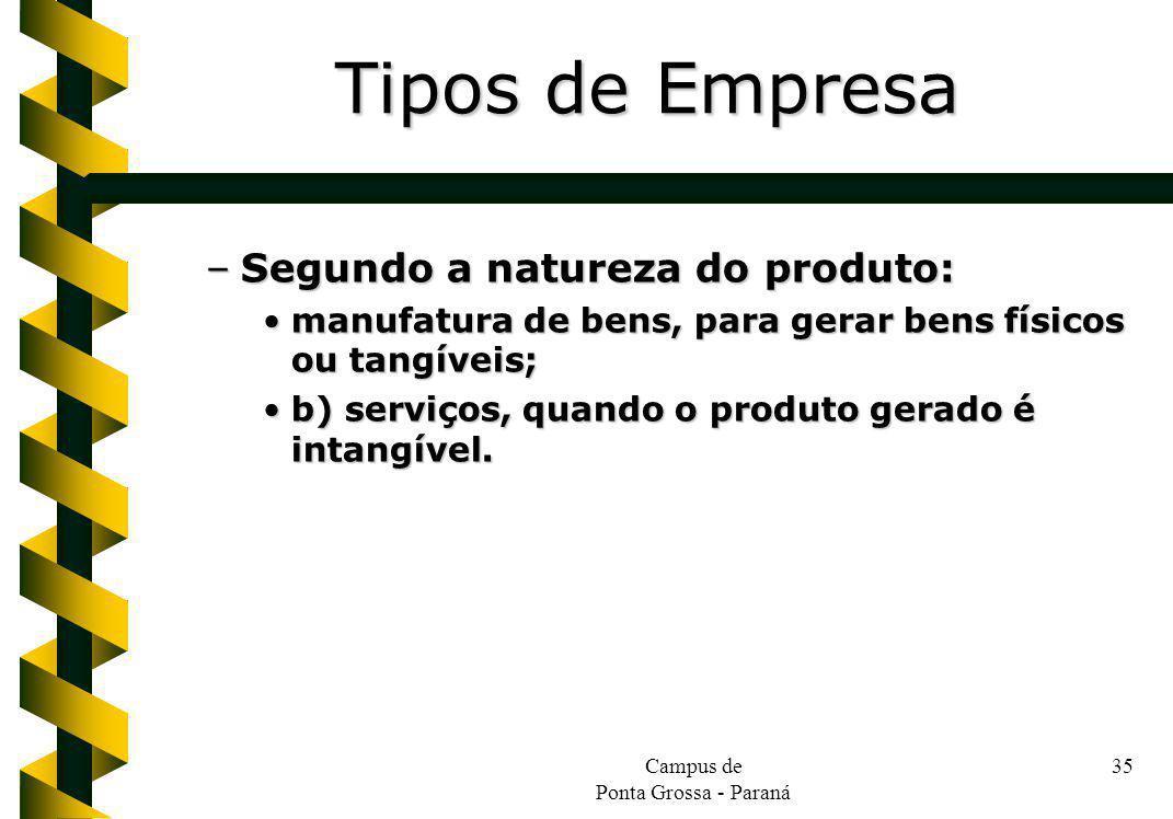 Campus de Ponta Grossa - Paraná 35 –Segundo a natureza do produto: manufatura de bens, para gerar bens físicos ou tangíveis;manufatura de bens, para g