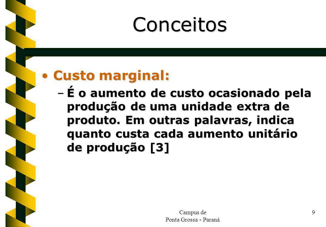 Campus de Ponta Grossa - Paraná 20 Margem de contribuição [6]:Margem de contribuição [6]: MC = RT - (C + DV), onde –MC= margem contribuição –RT = receita total –C = custos –DV = despesas variáveis Conceitos