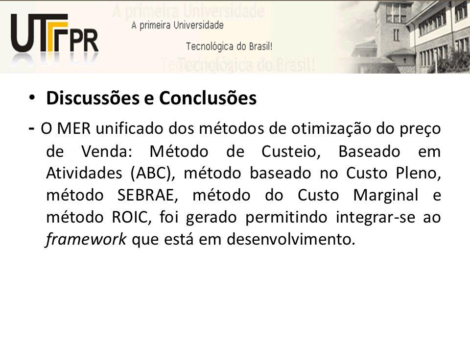 Discussões e Conclusões - O MER unificado dos métodos de otimização do preço de Venda: Método de Custeio, Baseado em Atividades (ABC), método baseado