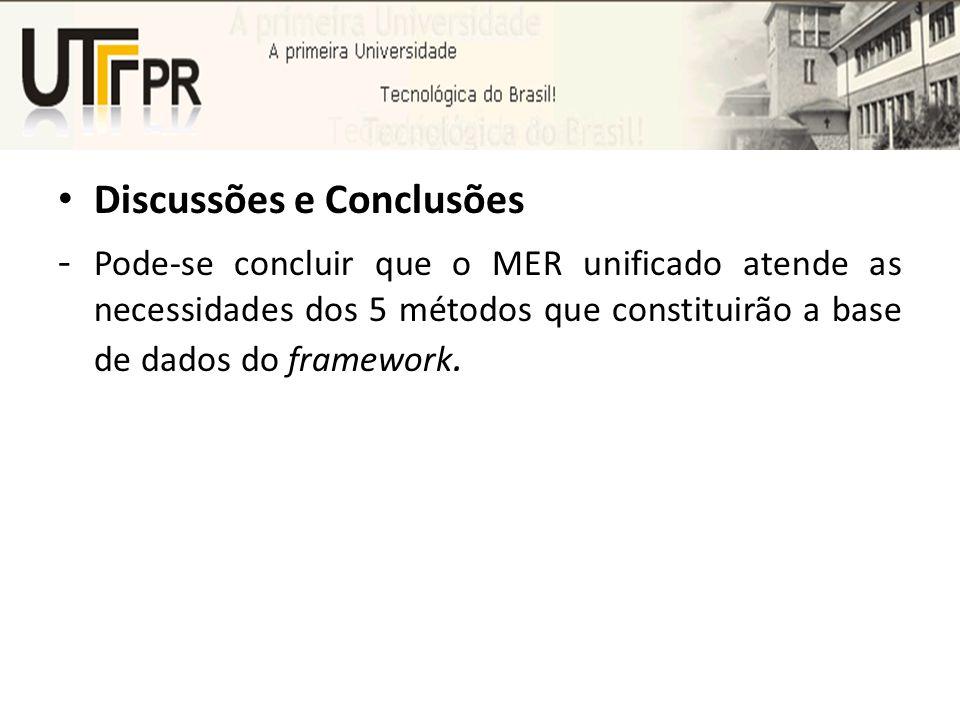 Discussões e Conclusões - Pode-se concluir que o MER unificado atende as necessidades dos 5 métodos que constituirão a base de dados do framework.