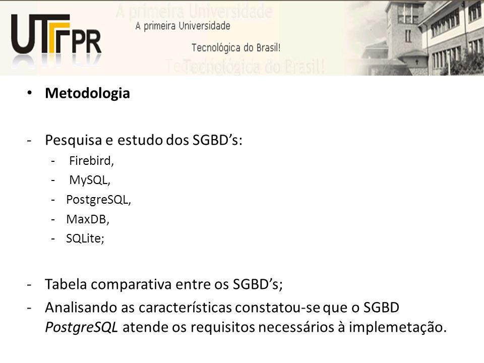 Metodologia -Pesquisa e estudo dos SGBDs: - Firebird, - MySQL, -PostgreSQL, -MaxDB, -SQLite; -Tabela comparativa entre os SGBDs; -Analisando as caract