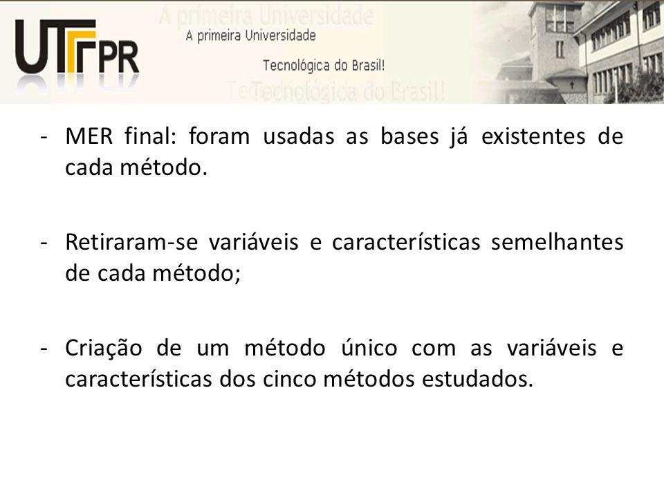-MER final: foram usadas as bases já existentes de cada método. -Retiraram-se variáveis e características semelhantes de cada método; -Criação de um m
