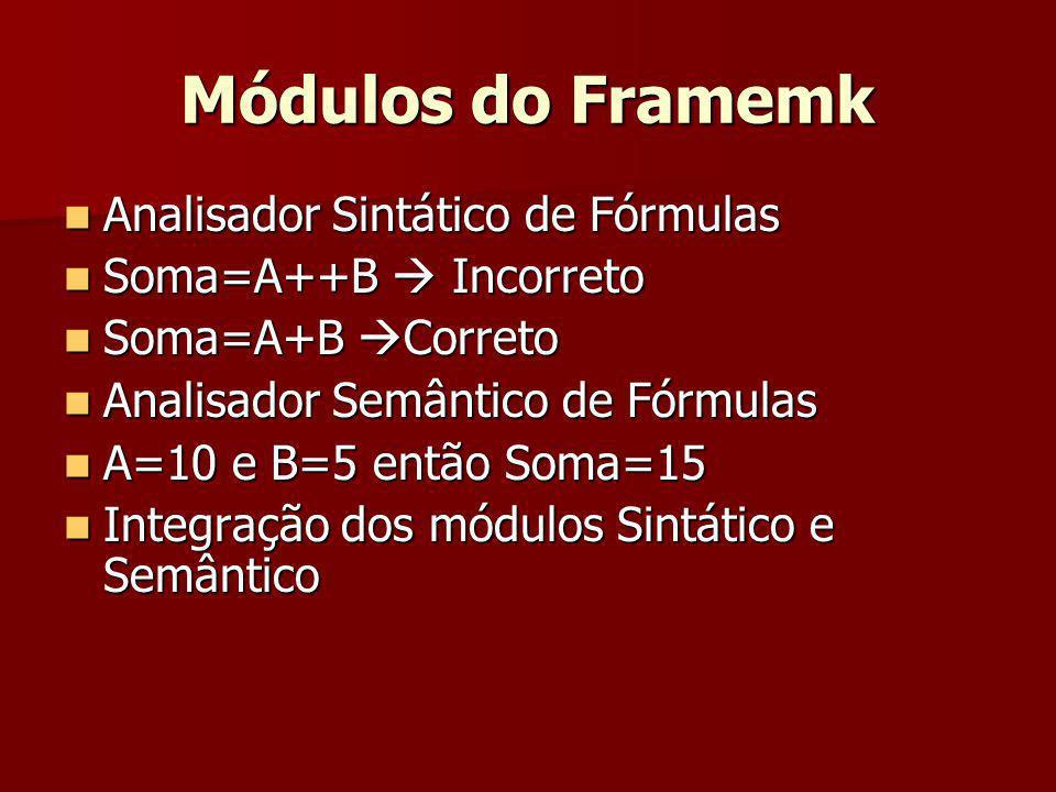 Módulos do Framemk Analisador Sintático de Fórmulas Analisador Sintático de Fórmulas Soma=A++B Incorreto Soma=A++B Incorreto Soma=A+B Correto Soma=A+B