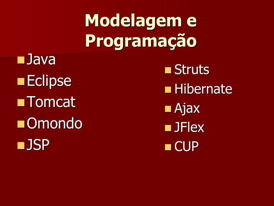 Modelagem e Programação Java Java Eclipse Eclipse Tomcat Tomcat Omondo Omondo JSP JSP Struts Struts Hibernate Hibernate Ajax Ajax JFlex JFlex CUP CUP
