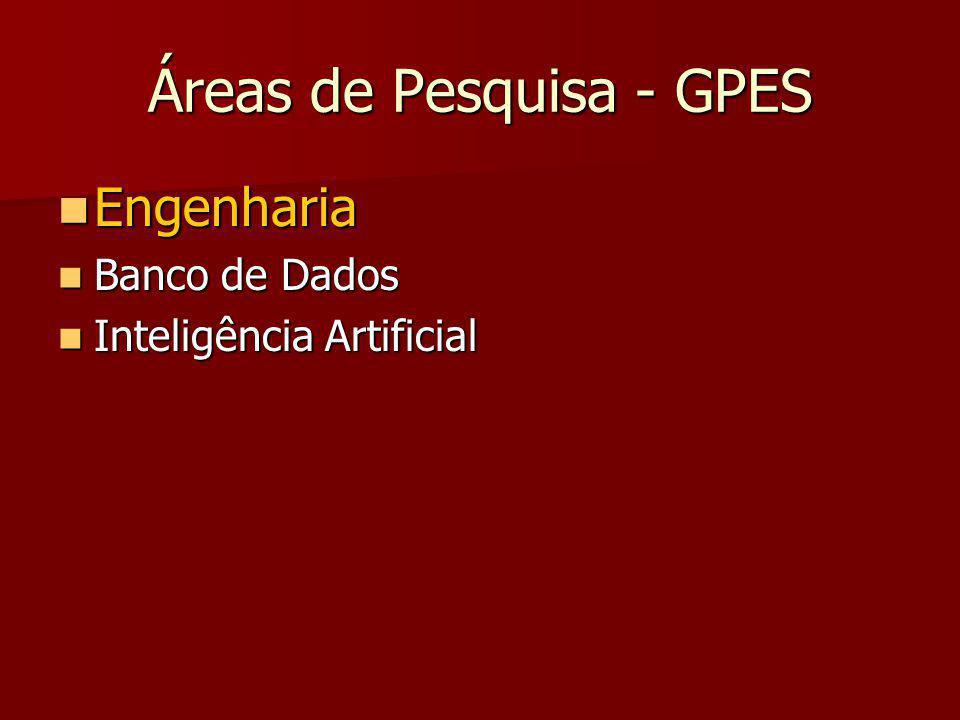 Áreas de Pesquisa - GPES Engenharia Engenharia Banco de Dados Banco de Dados Inteligência Artificial Inteligência Artificial