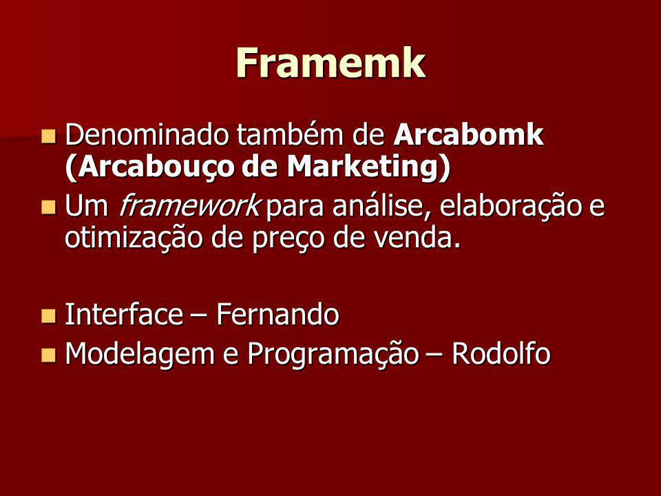 Framemk Denominado também de Arcabomk (Arcabouço de Marketing) Denominado também de Arcabomk (Arcabouço de Marketing) Um framework para análise, elabo