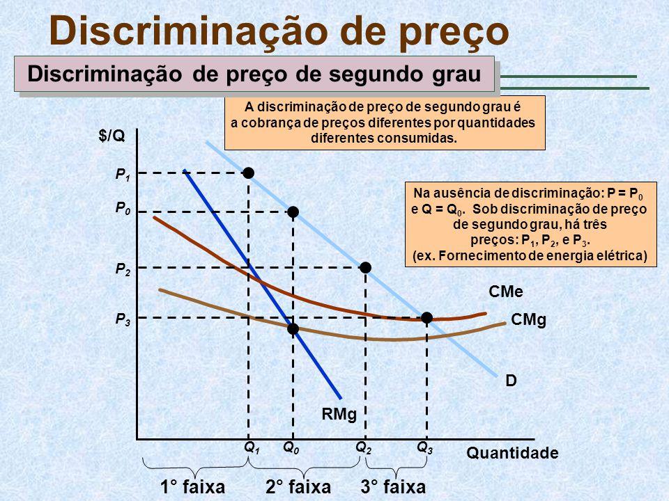 Discriminação de preço Quantidade $/Q D RMg CMg CMe P0P0 Q0Q0 Na ausência de discriminação: P = P 0 e Q = Q 0. Sob discriminação de preço de segundo g