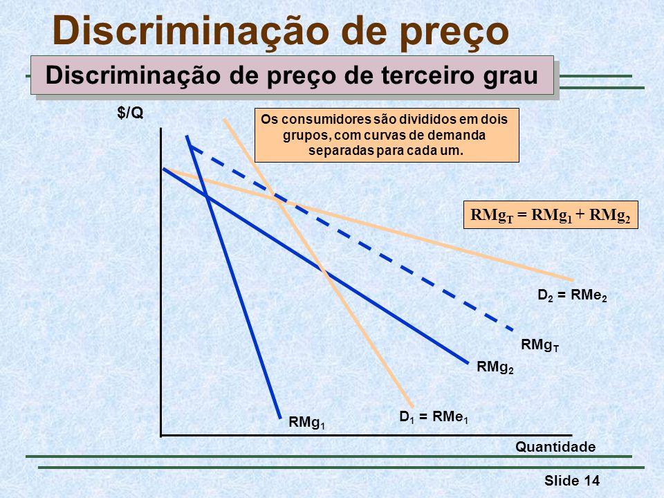 Slide 14 Discriminação de preço Quantidade D 2 = RMe 2 RMg 2 $/Q D 1 = RMe 1 RMg 1 Os consumidores são divididos em dois grupos, com curvas de demanda