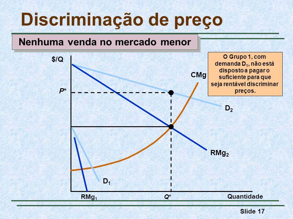 Slide 17 Discriminação de preço Quantidade D2D2 RMg 2 $/Q CMg D1D1 RMg 1 Q*Q* P*P* O Grupo 1, com demanda D 1, não está disposto a pagar o suficiente