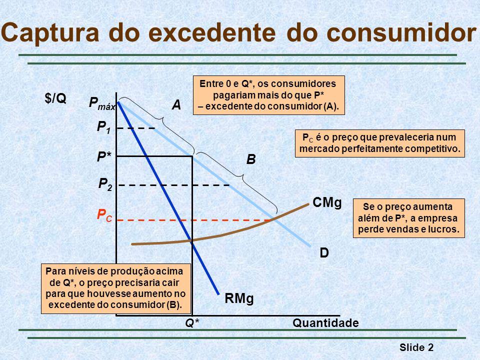 Slide 3 Captura do excedente do consumidor P*Q*: única combinação de P e Q que satisfaz CMg = RMg A: excedente do consumidor, dado P* B: P > CMg, e consumidor estaria disposto a comprar por um preço mais baixo P 1 : vendas e lucros menores P 2 : vendas maiores e lucros menores P C : preço competitivo Quantidade $/Q D RMg P max CMg PCPC A P* Q* P1P1 B P2P2