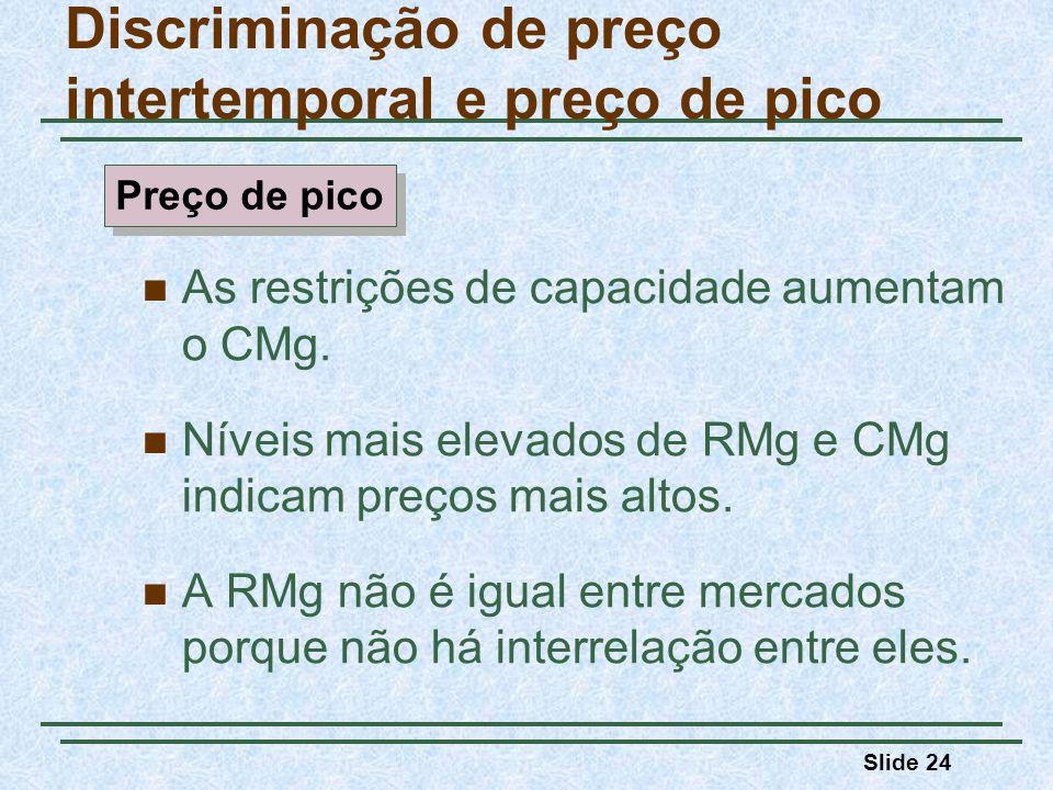 Slide 24 As restrições de capacidade aumentam o CMg. Níveis mais elevados de RMg e CMg indicam preços mais altos. A RMg não é igual entre mercados por