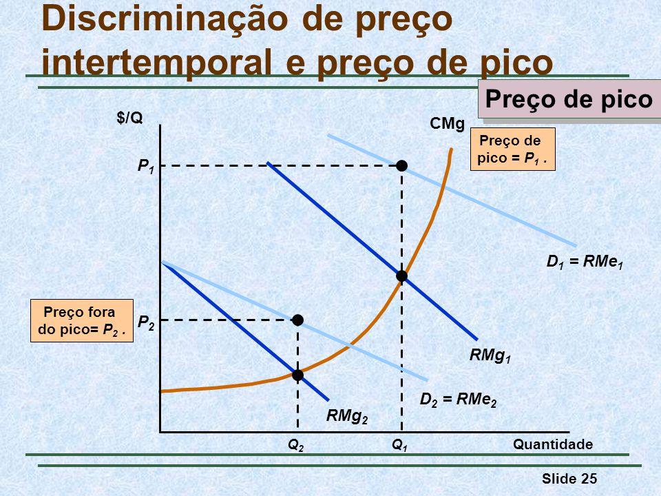 Slide 25 RMg 1 D 1 = RMe 1 CMg P1P1 Q1Q1 Preço de pico = P 1. Quantidade $/Q RMg 2 D 2 = RMe 2 Preço fora do pico= P 2. Q2Q2 P2P2 Discriminação de pre