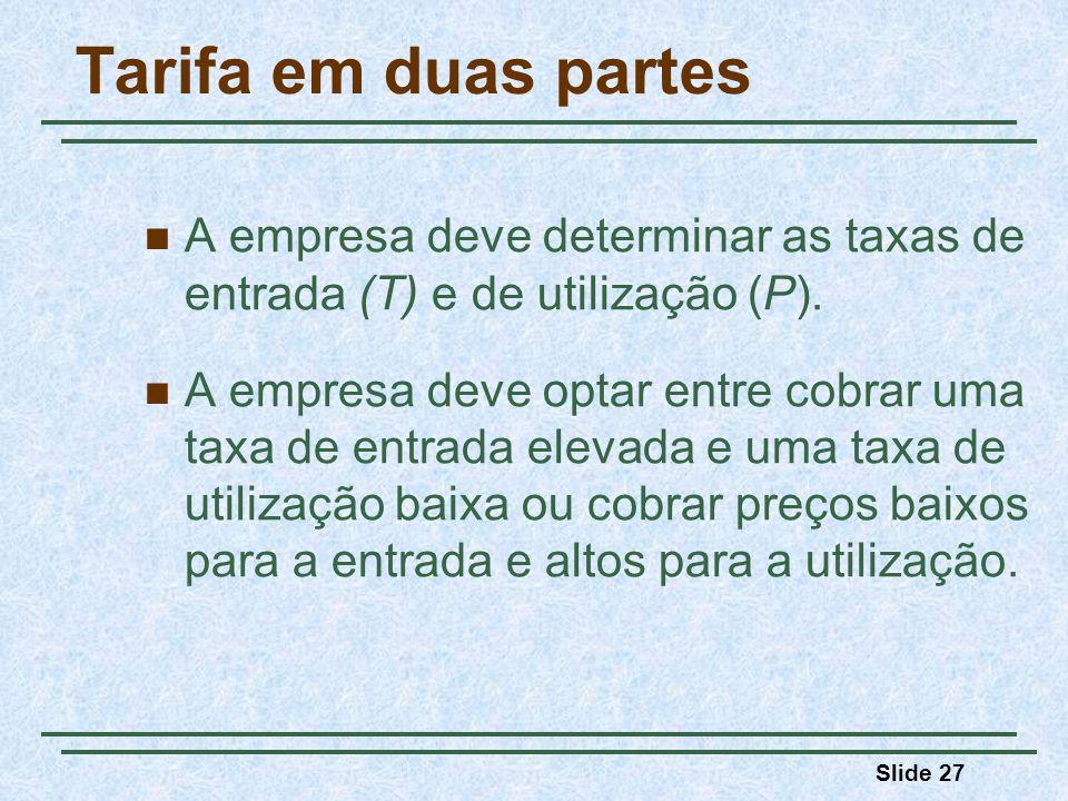 Slide 27 Tarifa em duas partes A empresa deve determinar as taxas de entrada (T) e de utilização (P). A empresa deve optar entre cobrar uma taxa de en