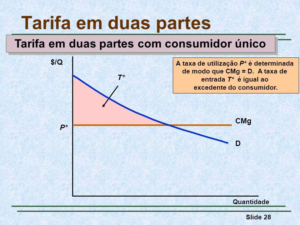 Slide 28 A taxa de utilização P* é determinada de modo que CMg = D. A taxa de entrada T* é igual ao excedente do consumidor. T* Tarifa em duas partes