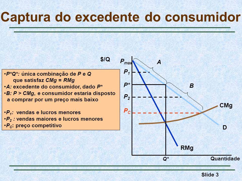 Slide 14 Discriminação de preço Quantidade D 2 = RMe 2 RMg 2 $/Q D 1 = RMe 1 RMg 1 Os consumidores são divididos em dois grupos, com curvas de demanda separadas para cada um.