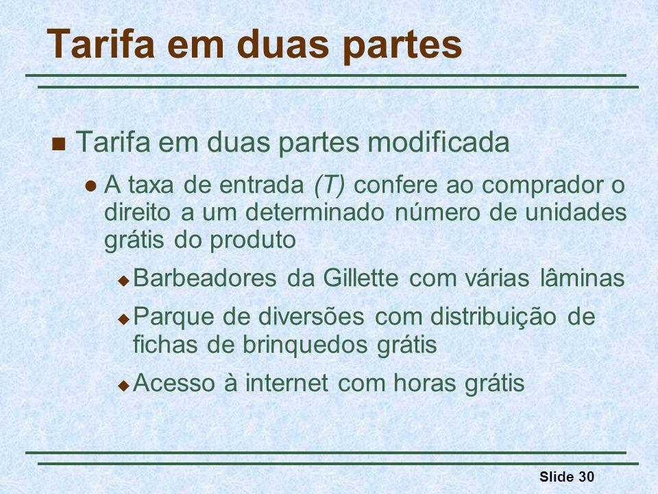 Slide 30 Tarifa em duas partes Tarifa em duas partes modificada A taxa de entrada (T) confere ao comprador o direito a um determinado número de unidad
