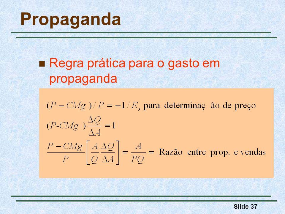 Slide 37 Propaganda Regra prática para o gasto em propaganda