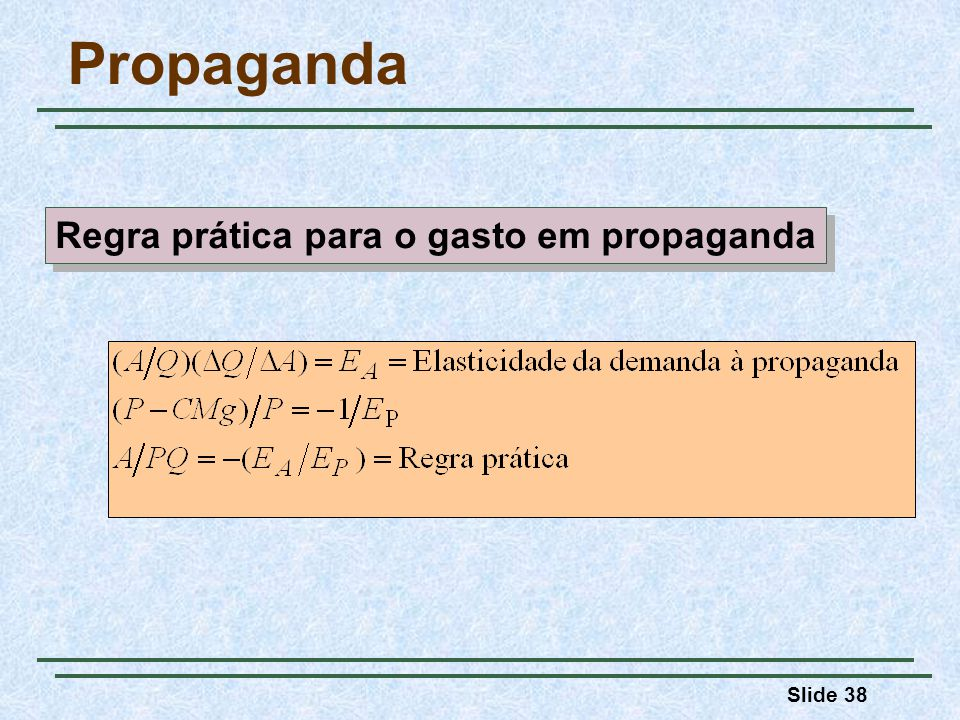 Slide 38 Propaganda Regra prática para o gasto em propaganda