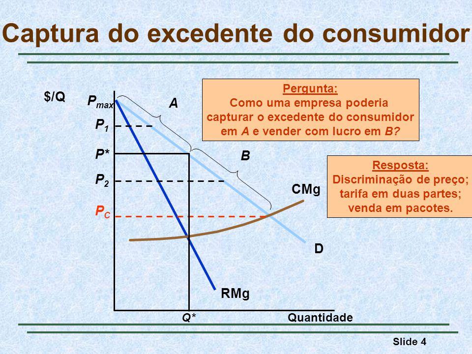 Slide 15 Discriminação de preço Quantidade D 2 = RMe 2 RMg 2 $/Q D 1 = RMe 1 RMg 1 RMg T CMg Q2Q2 P2P2 QTQT Q T : CMg = RMg T Grupo 1: P 1 Q 1 ; mais inelástica Grupo 2: P 2 Q 2 ; mais elástica RMg 1 = RMg 2 = CMg CMg depende de Q T Q1Q1 P1P1 Discriminação de preço de terceiro grau