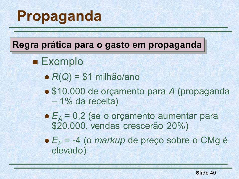 Slide 40 Propaganda Exemplo R(Q) = $1 milhão/ano $10.000 de orçamento para A (propaganda – 1% da receita) E A = 0,2 (se o orçamento aumentar para $20.
