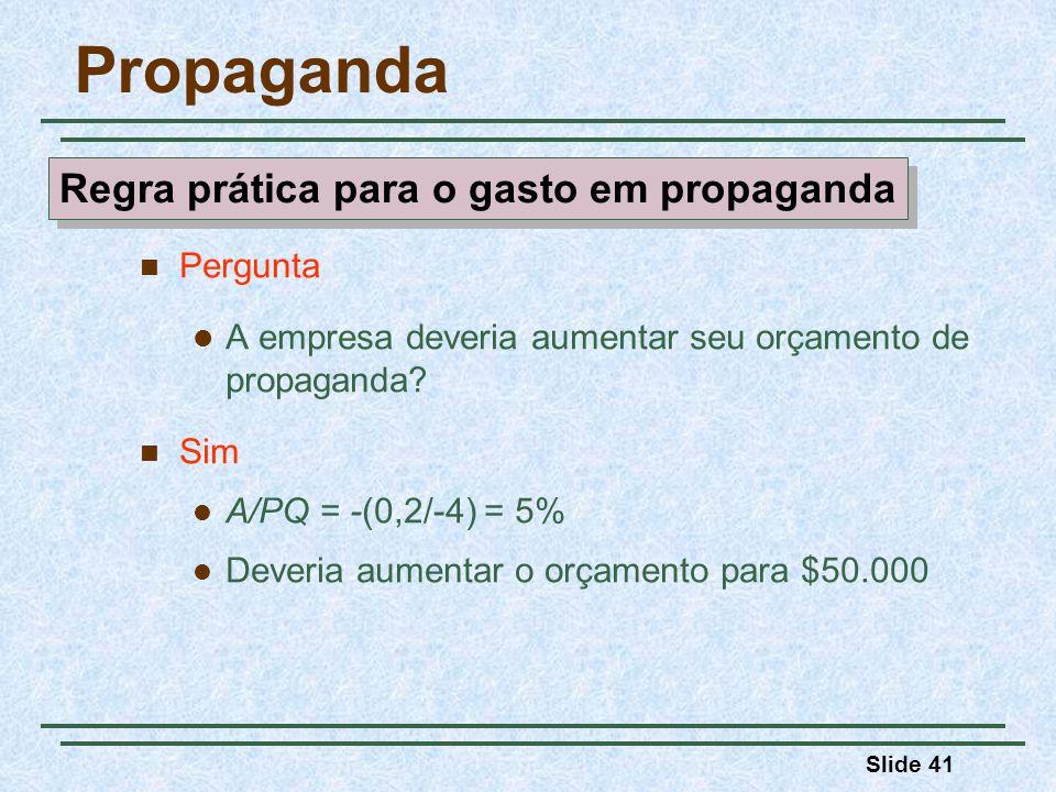 Slide 41 Propaganda Pergunta A empresa deveria aumentar seu orçamento de propaganda? Sim A/PQ = -(0,2/-4) = 5% Deveria aumentar o orçamento para $50.0