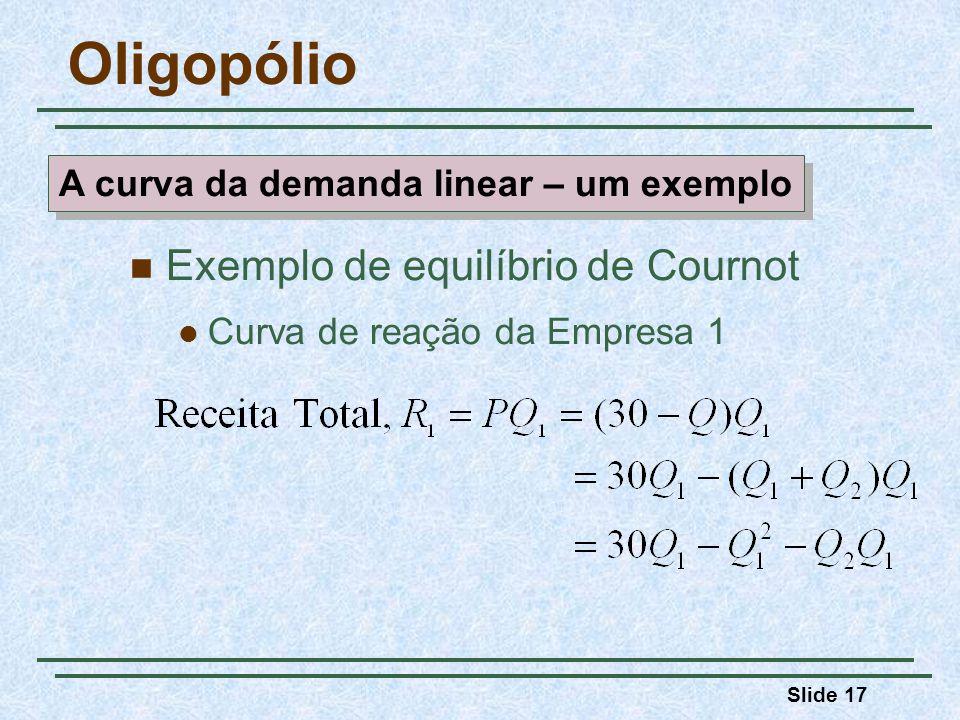 Slide 17 Oligopólio Exemplo de equilíbrio de Cournot Curva de reação da Empresa 1 A curva da demanda linear – um exemplo