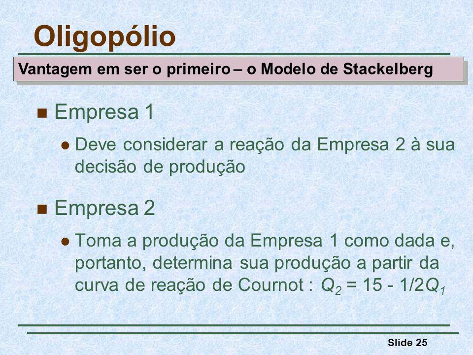 Slide 25 Empresa 1 Deve considerar a reação da Empresa 2 à sua decisão de produção Empresa 2 Toma a produção da Empresa 1 como dada e, portanto, deter