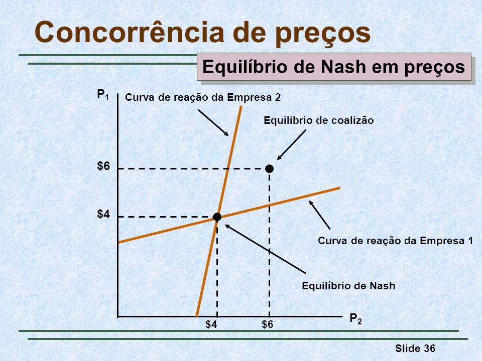 Slide 36 Curva de reação da Empresa 1 Concorrência de preços P1P1 P2P2 Curva de reação da Empresa 2 $4 Equilíbrio de Nash $6 Equilíbrio de coalizão Eq