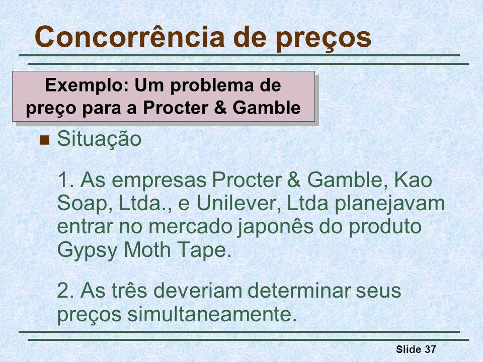 Slide 37 Concorrência de preços Situação 1. As empresas Procter & Gamble, Kao Soap, Ltda., e Unilever, Ltda planejavam entrar no mercado japonês do pr