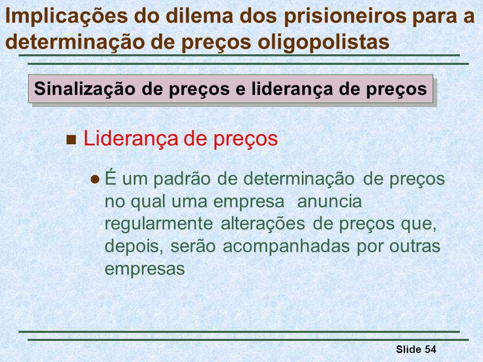 Slide 54 Implicações do dilema dos prisioneiros para a determinação de preços oligopolistas Liderança de preços É um padrão de determinação de preços