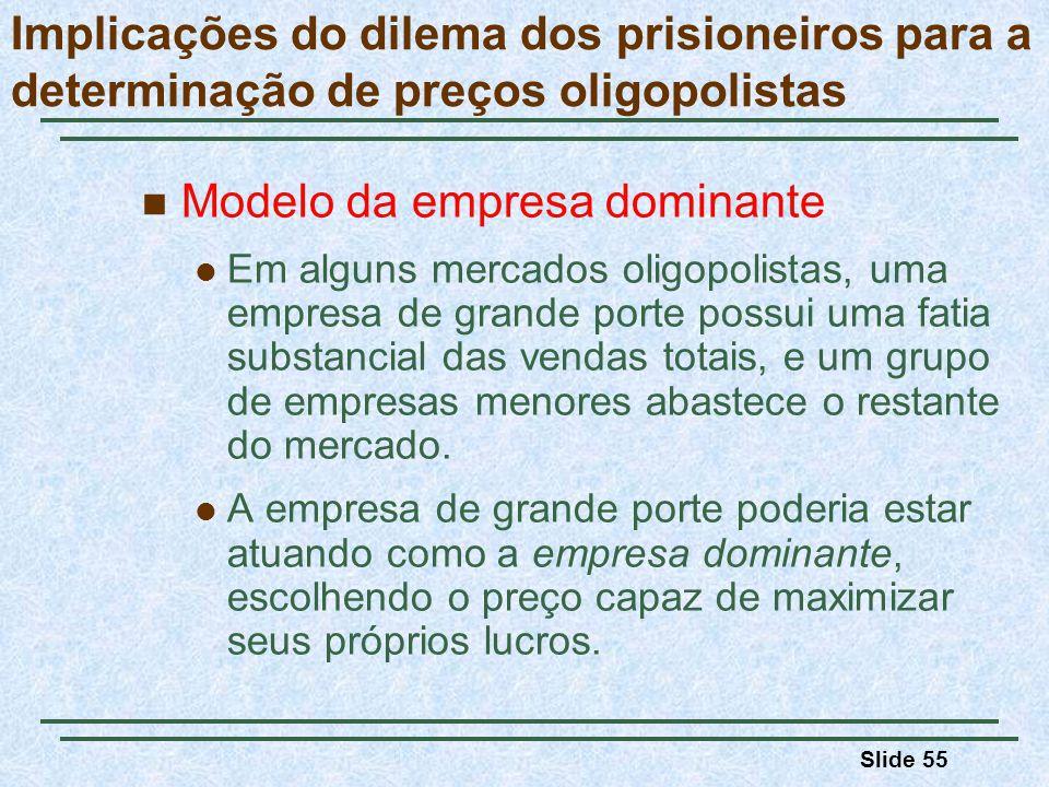 Slide 55 Implicações do dilema dos prisioneiros para a determinação de preços oligopolistas Modelo da empresa dominante Em alguns mercados oligopolist