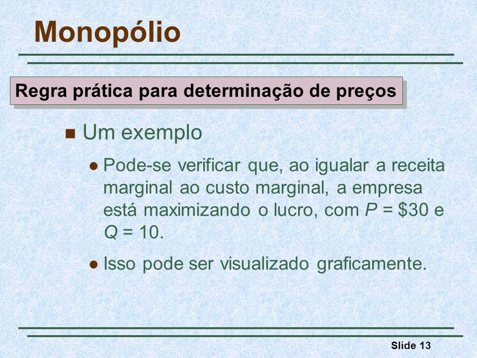 Slide 13 Monopólio Um exemplo Pode-se verificar que, ao igualar a receita marginal ao custo marginal, a empresa está maximizando o lucro, com P = $30 e Q = 10.