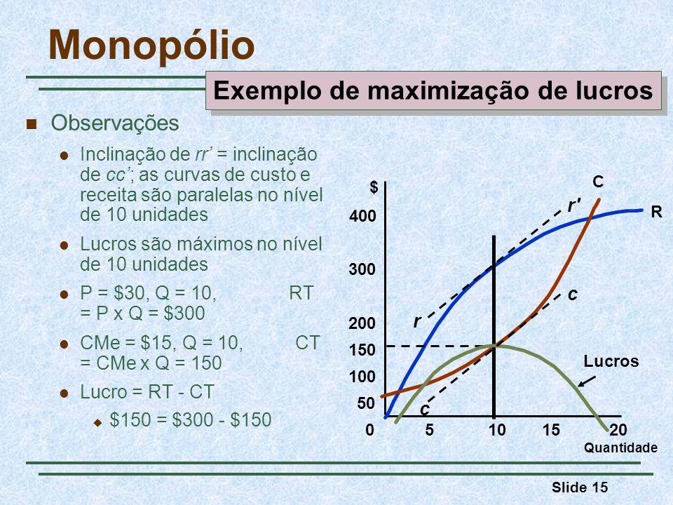 Slide 15 Monopólio Observações Inclinação de rr = inclinação de cc; as curvas de custo e receita são paralelas no nível de 10 unidades Lucros são máximos no nível de 10 unidades P = $30, Q = 10, RT = P x Q = $300 CMe = $15, Q = 10, CT = CMe x Q = 150 Lucro = RT - CT $150 = $300 - $150 Quantidade $ 05101520 100 150 200 300 400 50 R C Lucros r r c c Exemplo de maximização de lucros