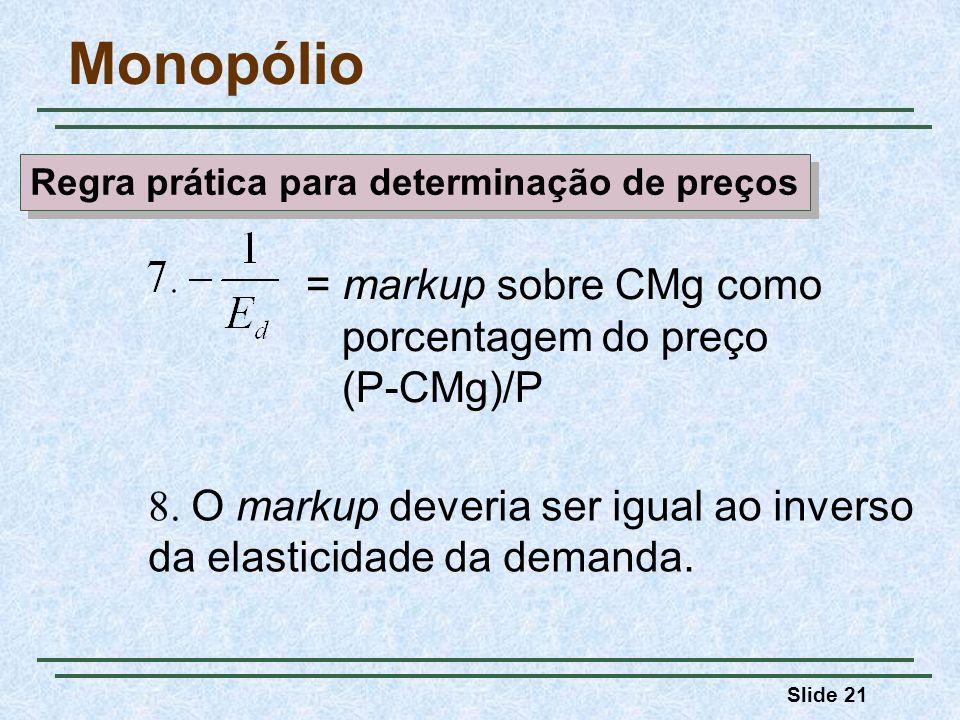 Slide 21 = markup sobre CMg como porcentagem do preço (P-CMg)/P Monopólio 8.