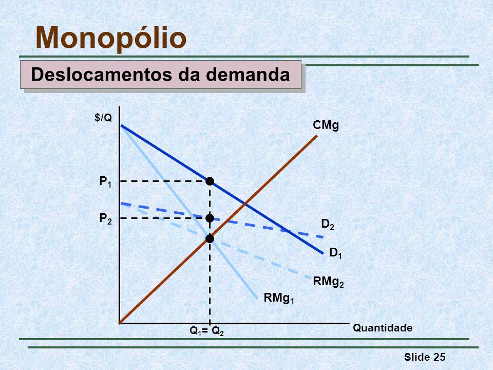 Slide 25 D2D2 RMg 2 D1D1 RMg 1 Monopólio Quantidade CMg $/Q P2P2 P1P1 Q 1 = Q 2 Deslocamentos da demanda